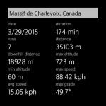 Stats_Charlevoix